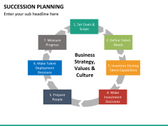 Succession planning PPT slide 28