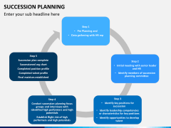 Succession planning PPT slide 16