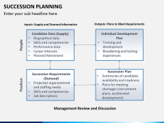 Succession planning PPT slide 19