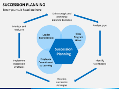 Succession planning PPT slide 2