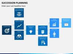 Succession planning PPT slide 3