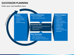 Succession planning PPT slide 4