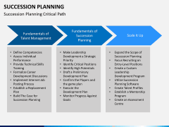 Succession planning PPT slide 6