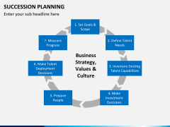 Succession planning PPT slide 8