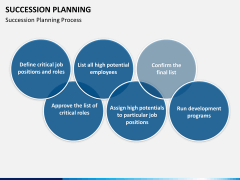 Succession planning PPT slide 9