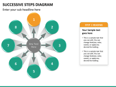 Successive steps PPT slide 17