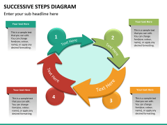 Successive steps PPT slide 27