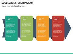Successive steps PPT slide 18