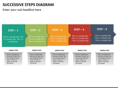Successive steps PPT slide 19