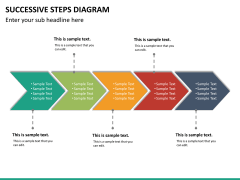 Successive steps PPT slide 20