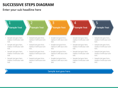 Successive steps PPT slide 22