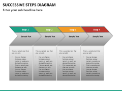 Successive steps PPT slide 23