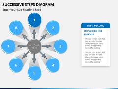 Successive steps PPT slide 1