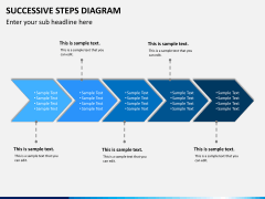 Successive steps PPT slide 4
