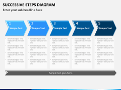 Successive steps PPT slide 6