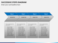 Successive steps PPT slide 7