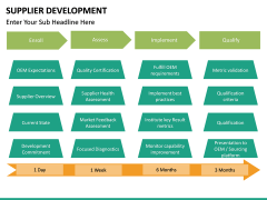 Supplier Development PPT slide 28