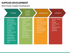 Supplier Development PPT slide 33