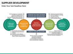 Supplier Development PPT slide 22