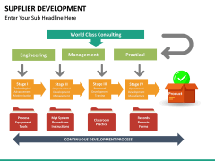 Supplier Development PPT slide 23