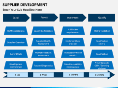 Supplier Development PPT slide 11