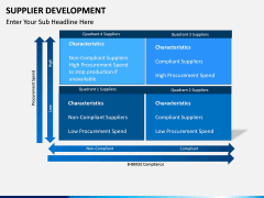 Supplier Development PPT slide 15