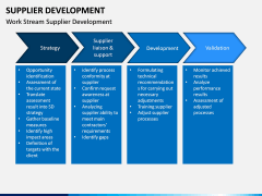 Supplier Development PPT slide 16