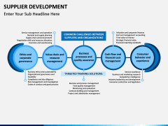 Supplier Development PPT slide 5