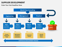 Supplier Development PPT slide 6