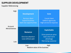 Supplier Development PPT slide 9