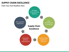 Supply Chain Excellence PPT slide 11