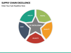 Supply Chain Excellence PPT slide 13