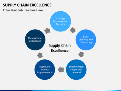 Supply Chain Excellence PPT slide 1