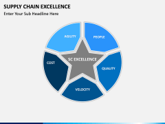 Supply Chain Excellence PPT slide 3