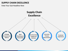 Supply Chain Excellence PPT slide 4