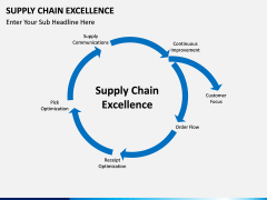 Supply Chain Excellence PPT slide 9