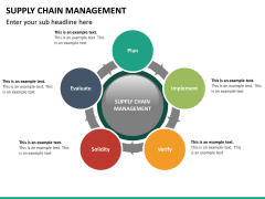 Supply chain management PPT slide 18