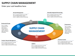 Supply chain management PPT slide 30