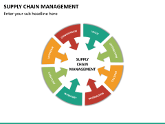 Supply chain management PPT slide 32