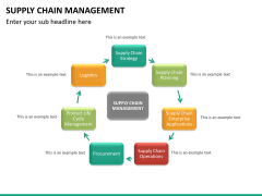 Supply chain management PPT slide 21