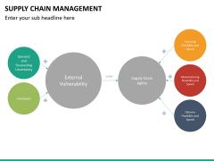Supply chain management PPT slide 24