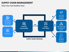 Supply chain management PPT slide 11
