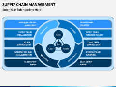 Supply chain management PPT slide 12