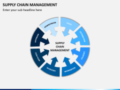Supply chain management PPT slide 15