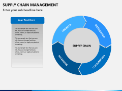 Supply chain management PPT slide 3