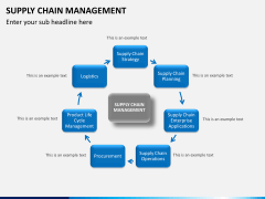 Supply chain management PPT slide 4