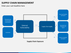 Supply chain management PPT slide 9