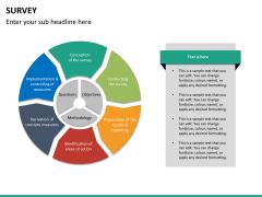 Survey PPT slide 15