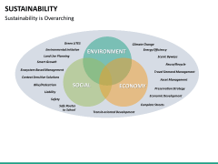 Sustainability PPT slide 23