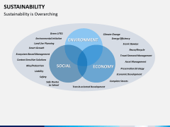Sustainability PPT slide 11